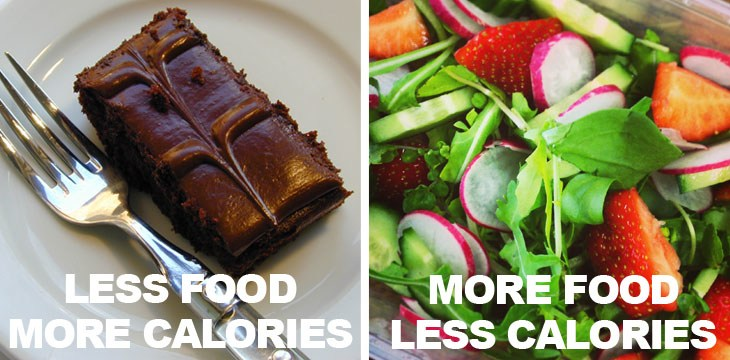 Food for Weight Loss