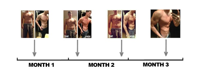 Progress Pics Timeline