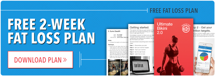 Download Free Two-Week Fat Loss Plan